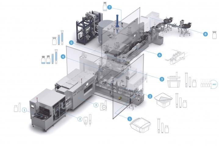 Dara Pharma Group multiformat lines